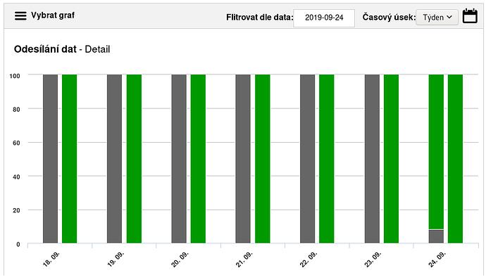Screenshot%20from%202019-09-25%2009-54-35