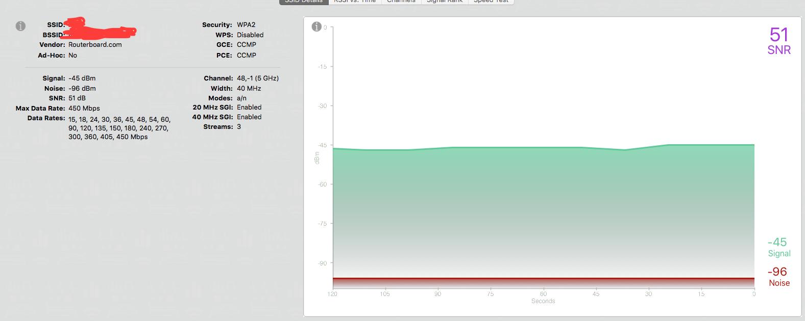 Wifi WLAN 5GHz trouble, Mikrotik, Bit rate tx 24 Mbit/s, 20-30 Mbit