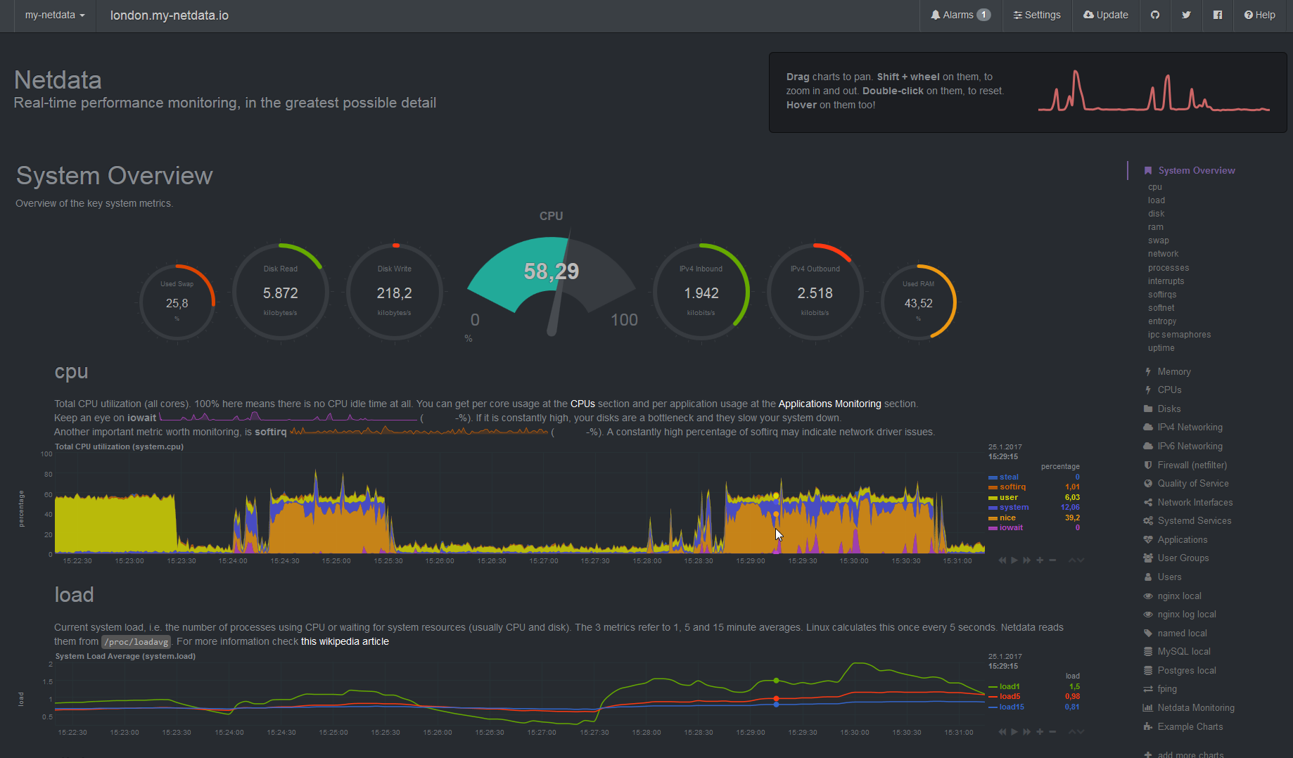 Monitoring Omnia with NetData - SW tweaks - Turris forum